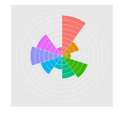 rose_circumplex_chart-010.png
